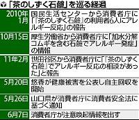 Chanoshizuku20111210